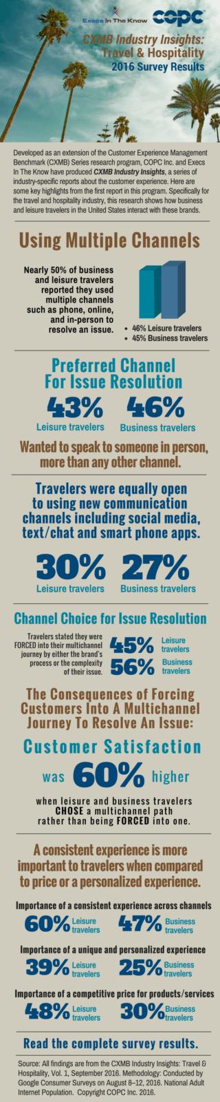 travel-survey-infographic-nov-2016-final